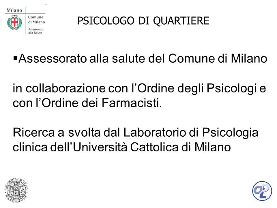 PSICOLOGO DI QUARTIERE Assessorato alla salute del Comune di Milano in collaborazione con lOrdine degli Psicologi e con lOrdine dei Farmacisti.