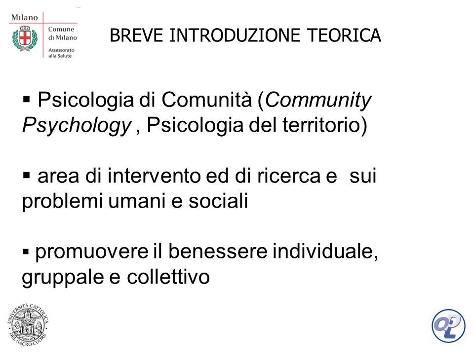 BREVE INTRODUZIONE TEORICA Psicologia di Comunità (Community Psychology, Psicologia del territorio) area di intervento ed di ricerca e sui problemi umani e sociali promuovere il benessere individuale, gruppale e collettivo