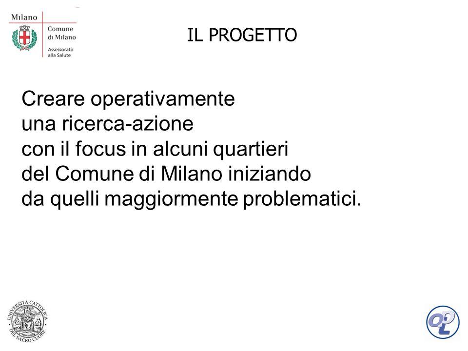 IL PROGETTO Creare operativamente una ricerca-azione con il focus in alcuni quartieri del Comune di Milano iniziando da quelli maggiormente problematici.