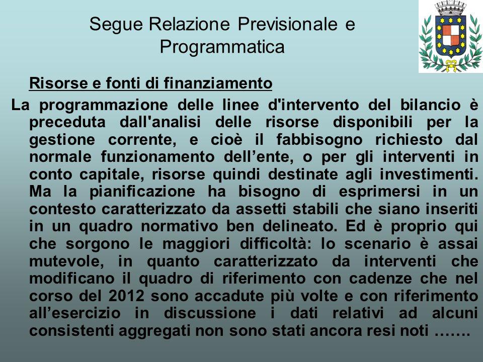 Risorse e fonti di finanziamento La programmazione delle linee d'intervento del bilancio è preceduta dall'analisi delle risorse disponibili per la ges