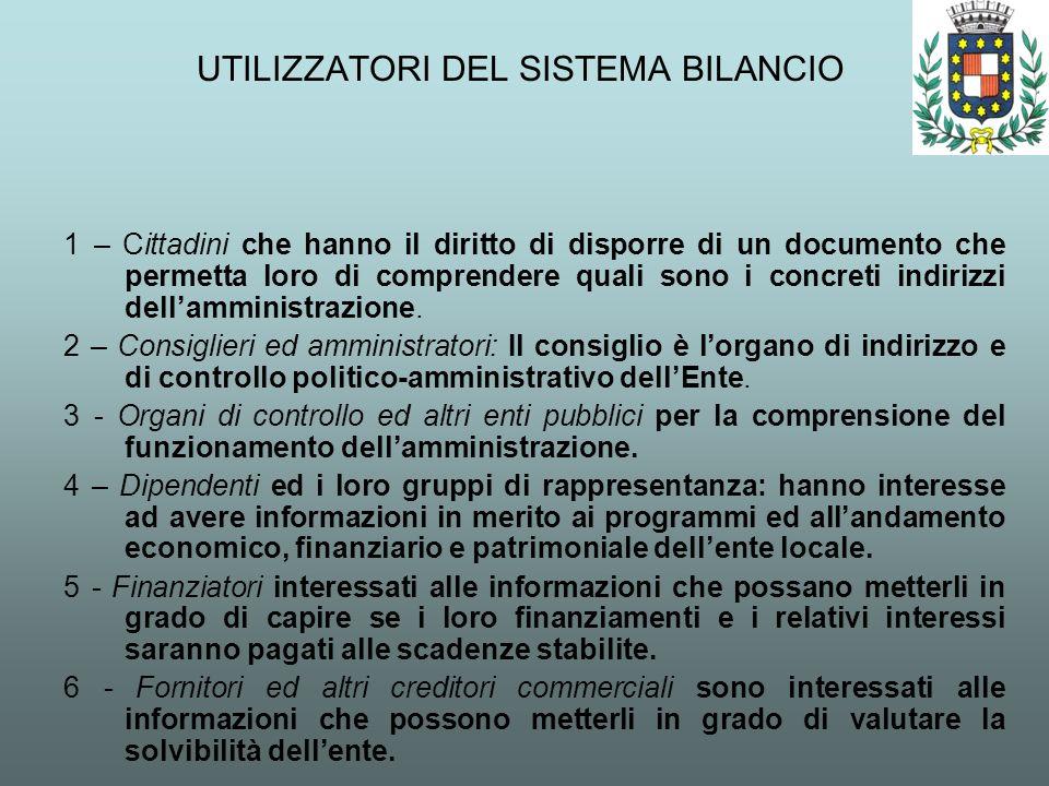 UTILIZZATORI DEL SISTEMA BILANCIO 1 – Cittadini che hanno il diritto di disporre di un documento che permetta loro di comprendere quali sono i concret