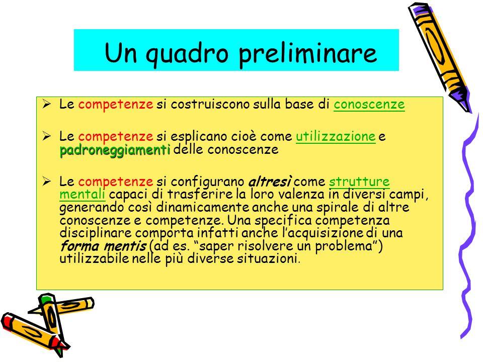 Un quadro preliminare Le competenze si costruiscono sulla base di conoscenze padroneggiamenti Le competenze si esplicano cioè come utilizzazione e pad