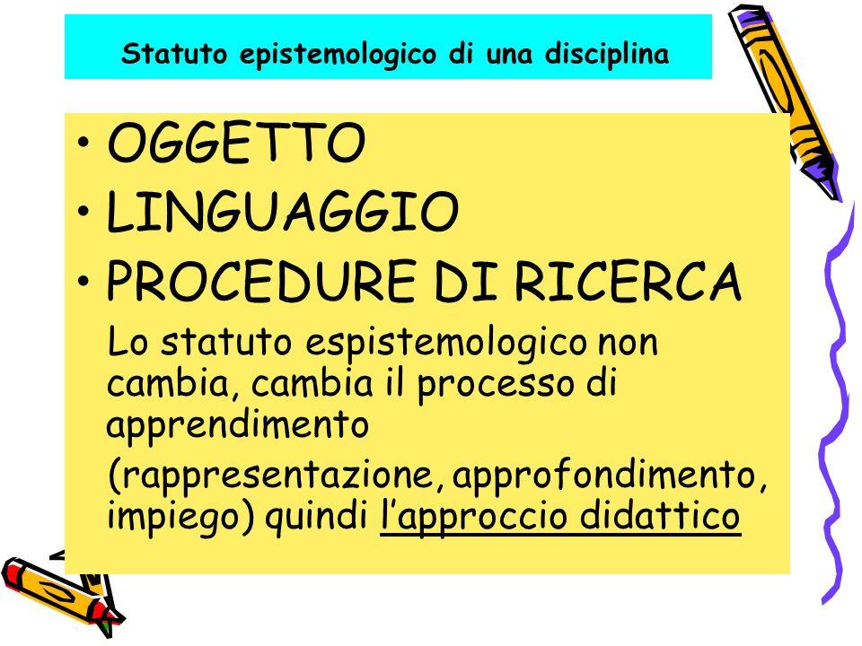 Statuto epistemologico di una disciplina OGGETTO LINGUAGGIO PROCEDURE DI RICERCA Lo statuto espistemologico non cambia, cambia il processo di apprendi