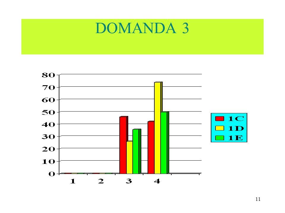 11 DOMANDA 3