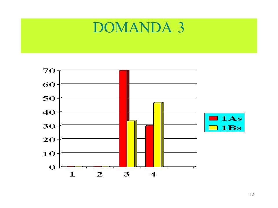 12 DOMANDA 3