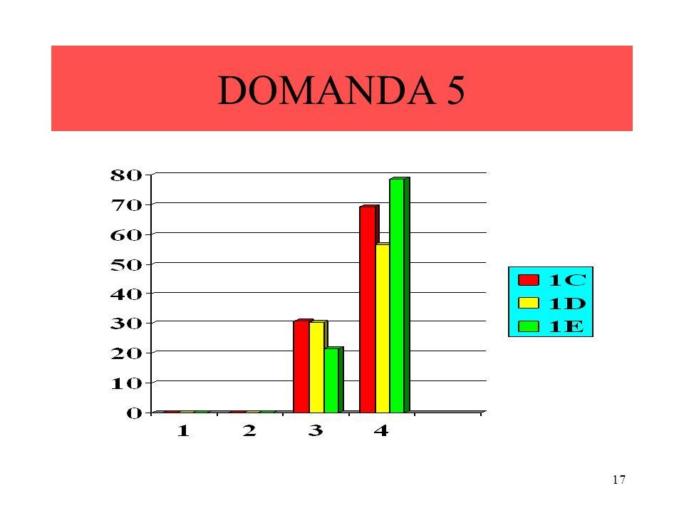 17 DOMANDA 5