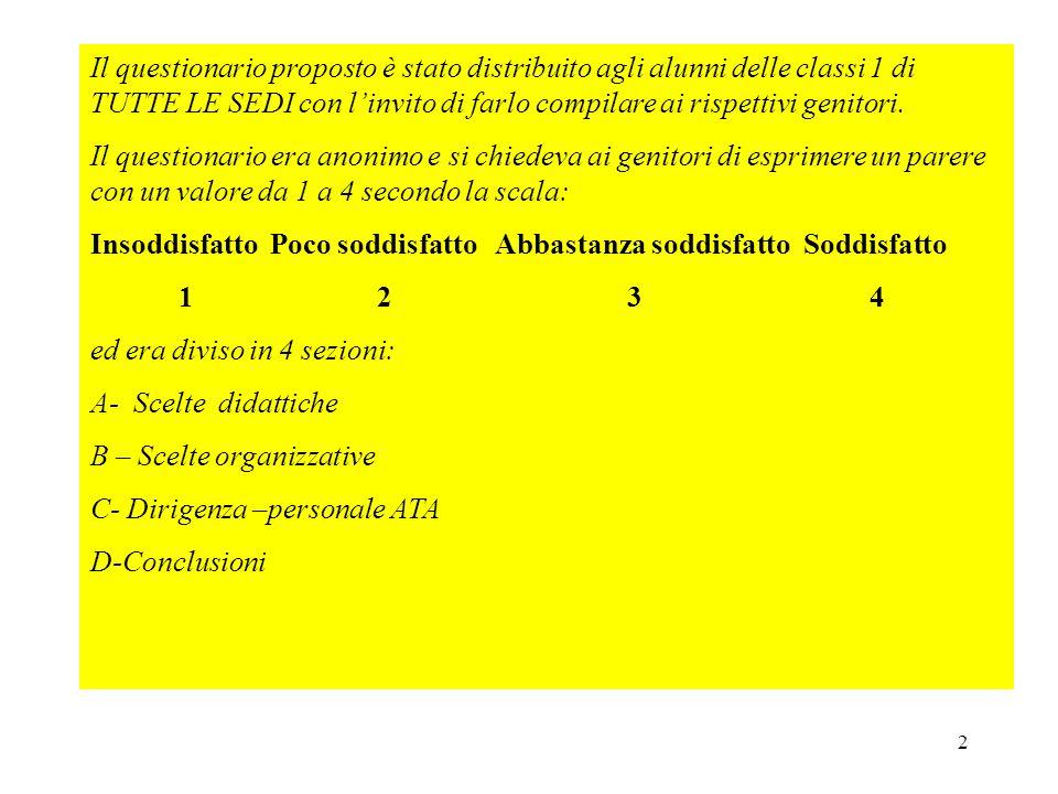 2 Il questionario proposto è stato distribuito agli alunni delle classi 1 di TUTTE LE SEDI con linvito di farlo compilare ai rispettivi genitori.