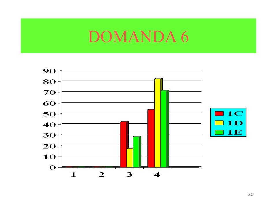 20 DOMANDA 6