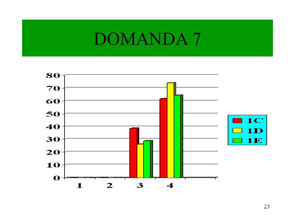 23 DOMANDA 7