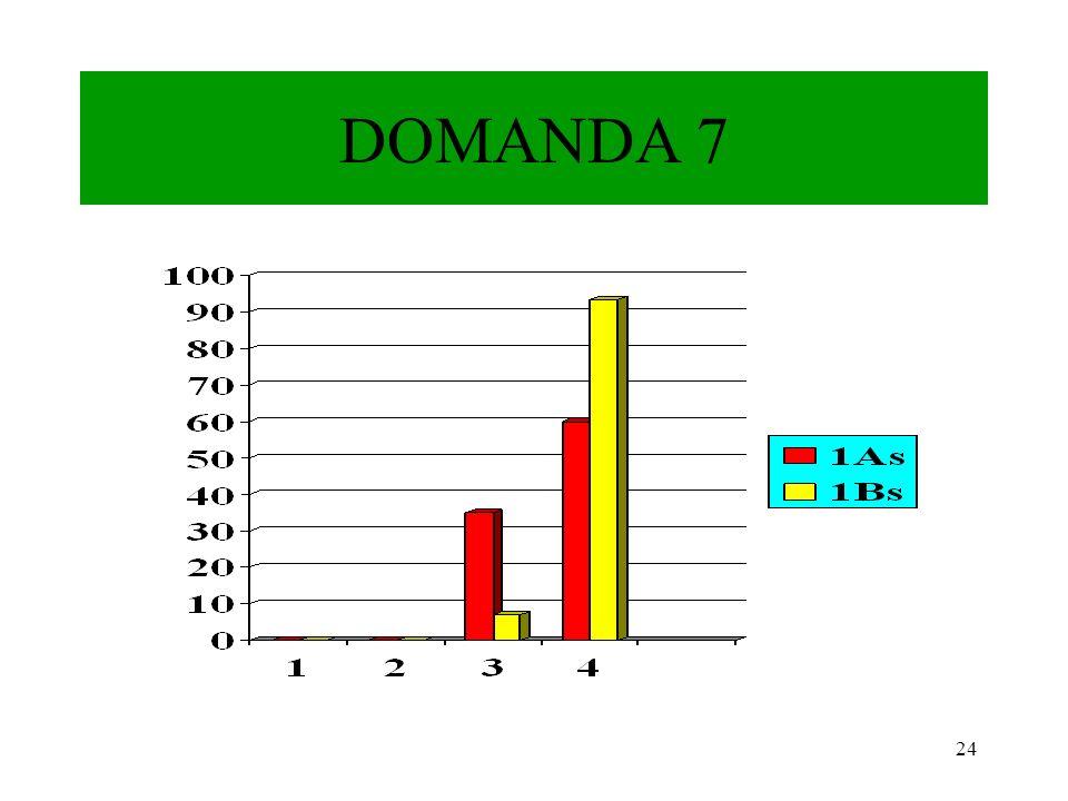 24 DOMANDA 7