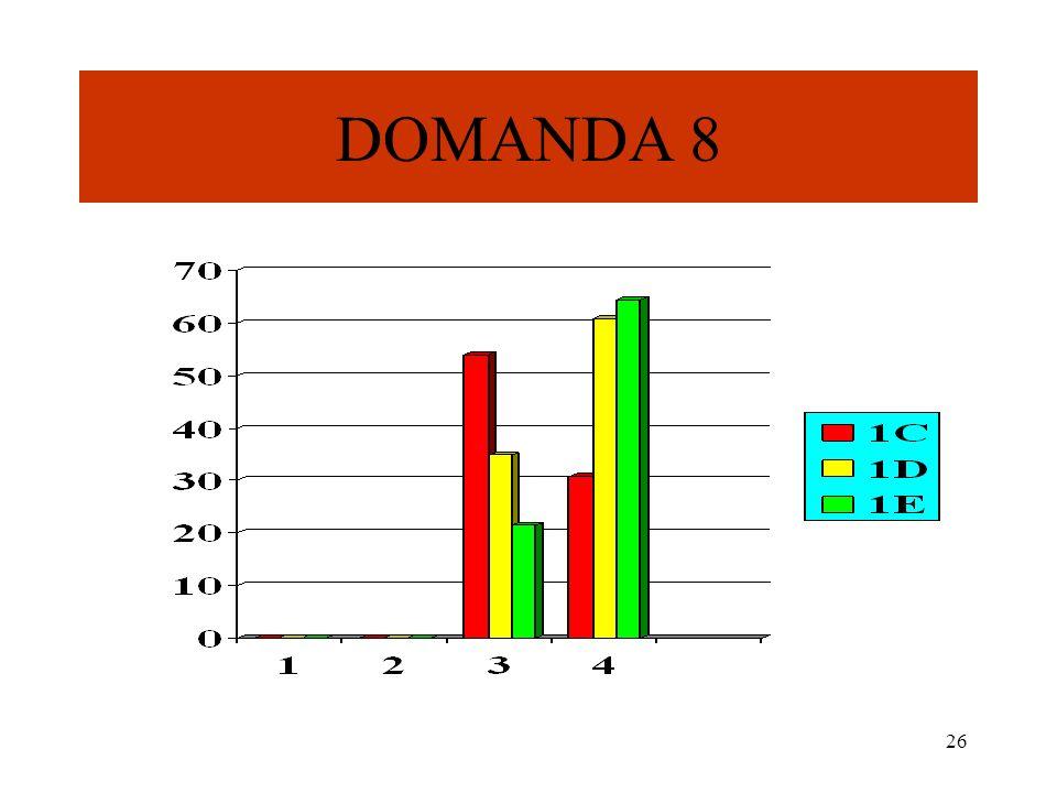 26 DOMANDA 8