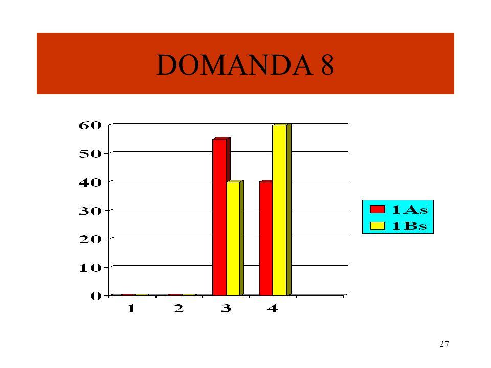 27 DOMANDA 8