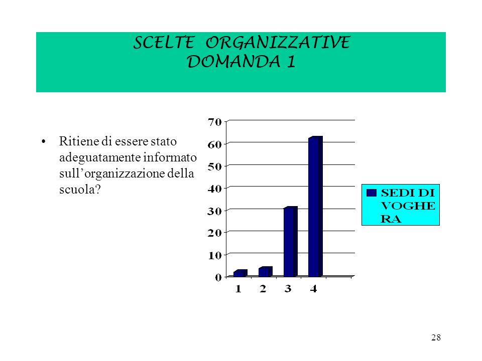 28 SCELTE ORGANIZZATIVE DOMANDA 1 Ritiene di essere stato adeguatamente informato sullorganizzazione della scuola