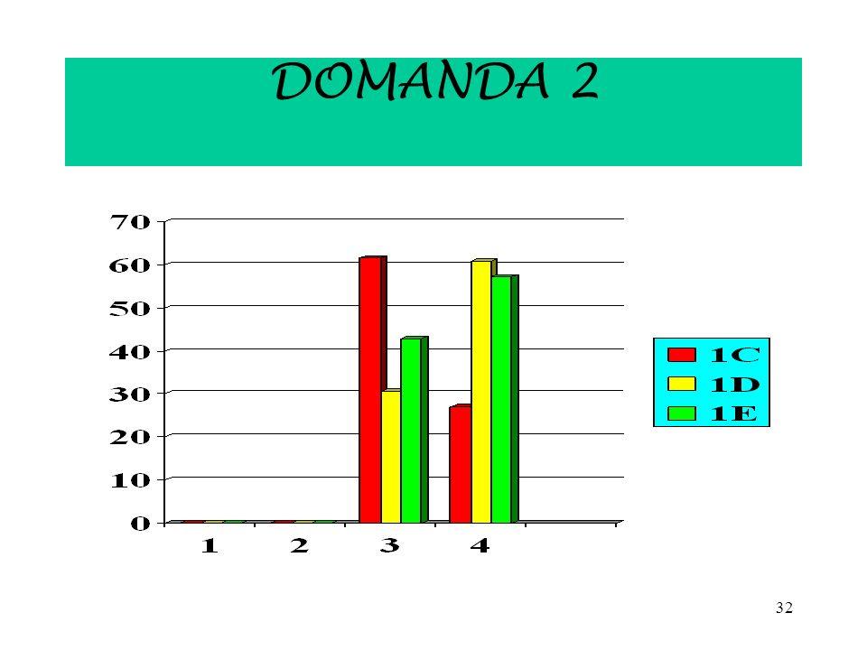 32 DOMANDA 2