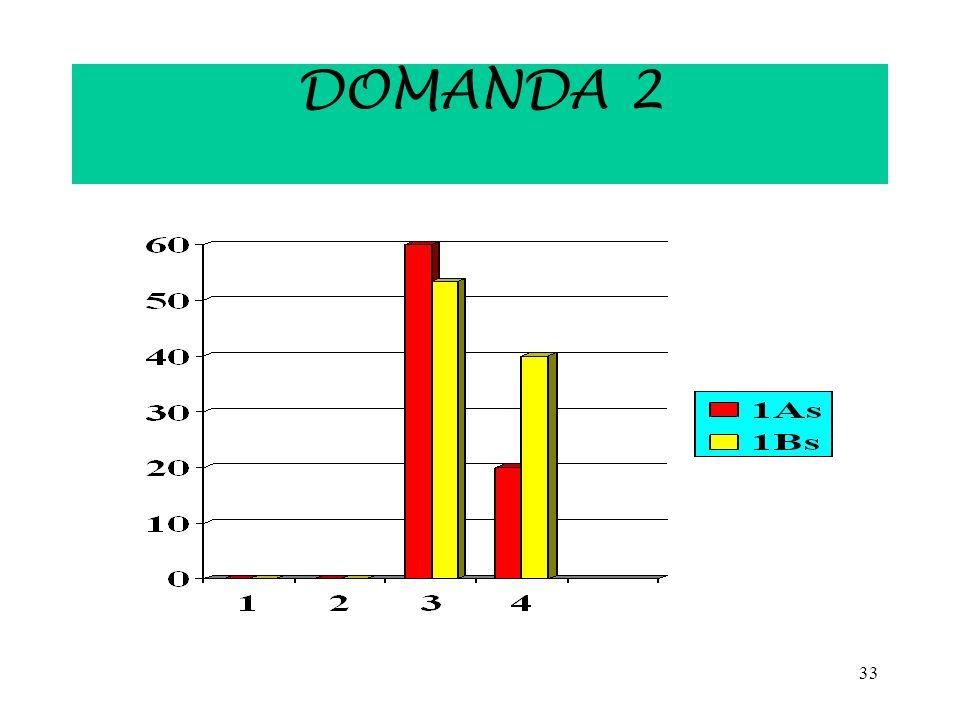 33 DOMANDA 2