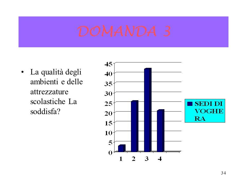 34 DOMANDA 3 La qualità degli ambienti e delle attrezzature scolastiche La soddisfa