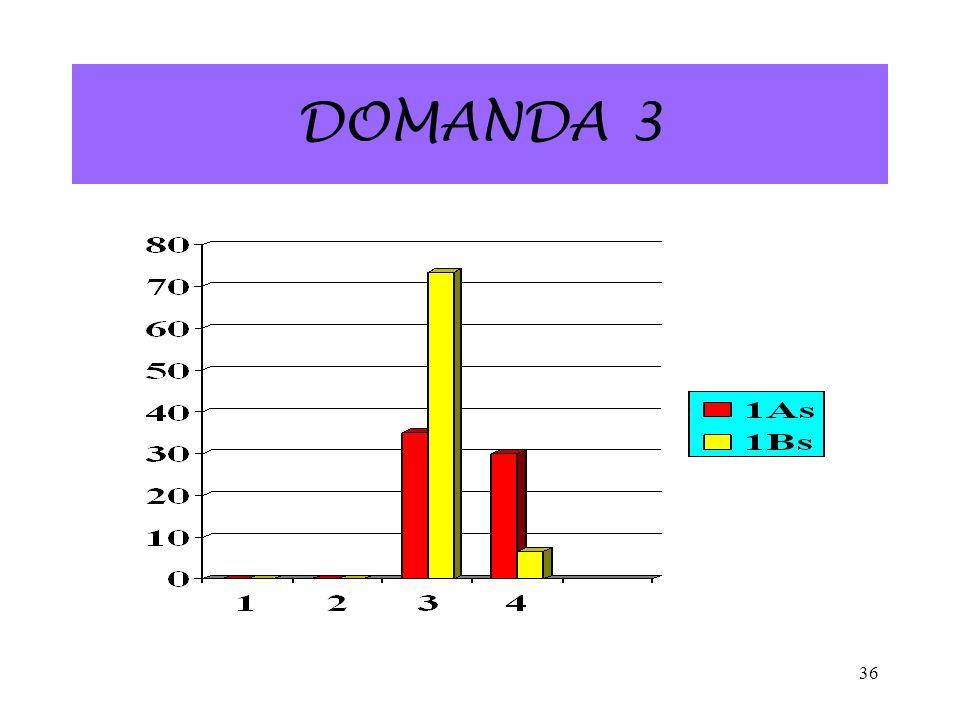 36 DOMANDA 3