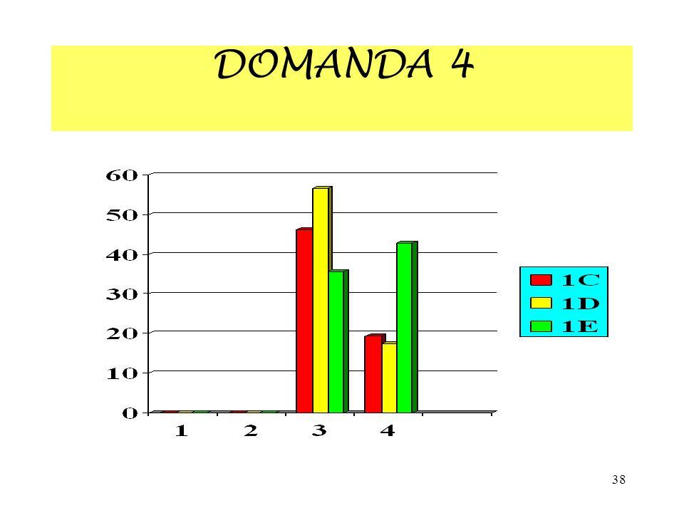 38 DOMANDA 4