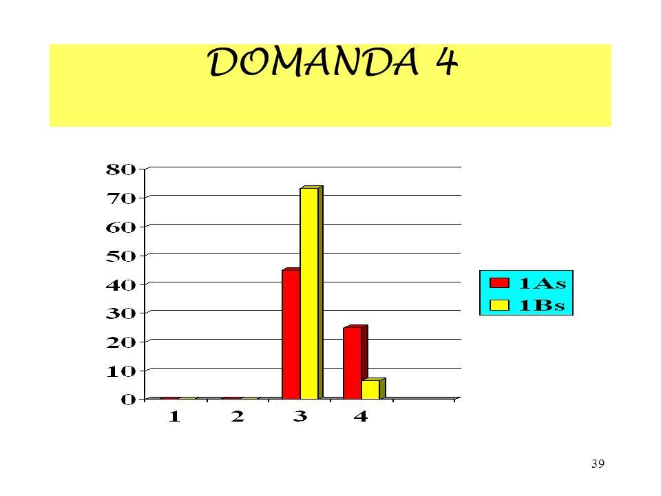 39 DOMANDA 4