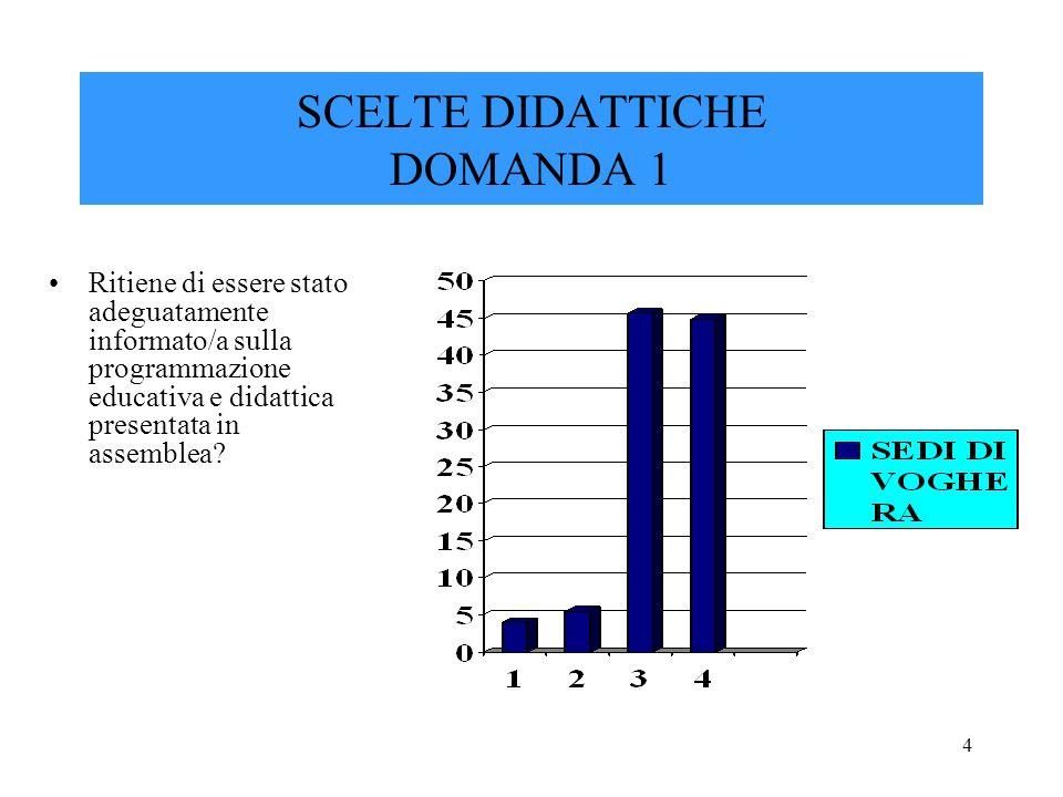 5 SCELTE DIDATTICHE DOMANDA 1