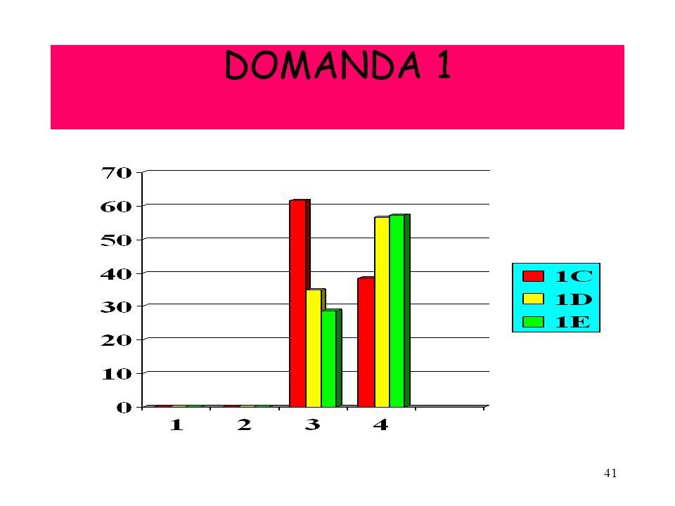 41 DOMANDA 1