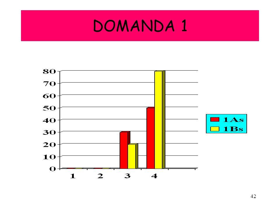 42 DOMANDA 1