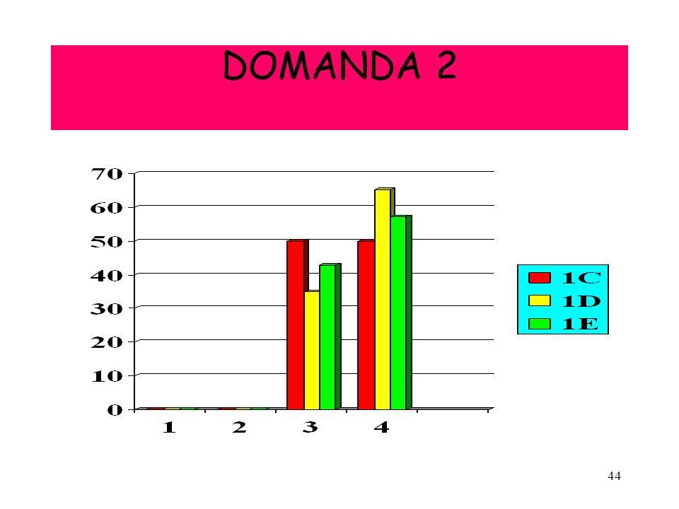44 DOMANDA 2