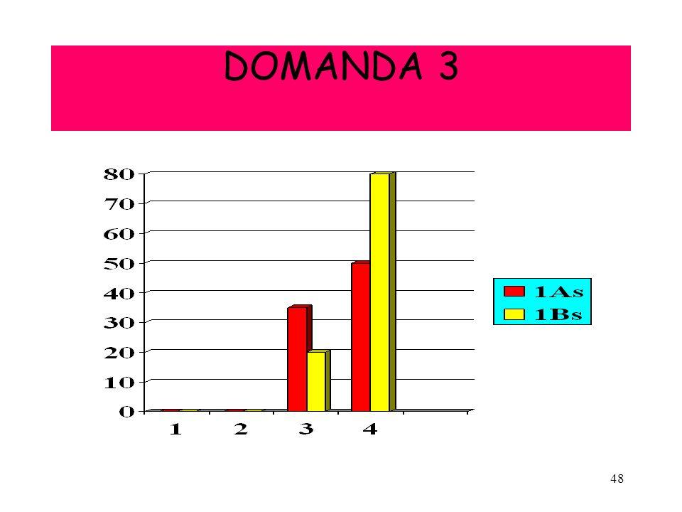 48 DOMANDA 3