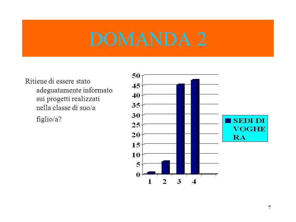 8 DOMANDA 2