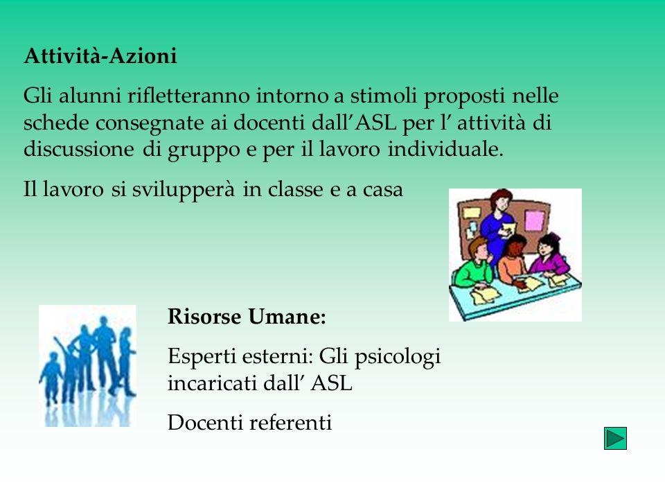 Attività-Azioni Gli alunni rifletteranno intorno a stimoli proposti nelle schede consegnate ai docenti dallASL per l attività di discussione di gruppo e per il lavoro individuale.