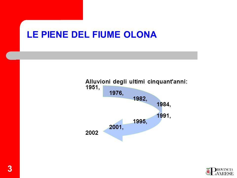 3 LE PIENE DEL FIUME OLONA Alluvioni degli ultimi cinquant'anni: 1951, 1976, 1982, 1984, 1991, 1995, 2001, 2002