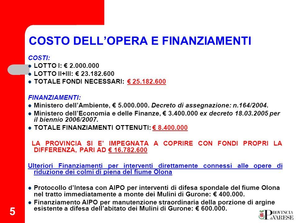 5 COSTO DELLOPERA E FINANZIAMENTI COSTI: LOTTO I: 2.000.000 LOTTO II+III: 23.182.600 TOTALE FONDI NECESSARI: 25.182.600 FINANZIAMENTI: Ministero dellA