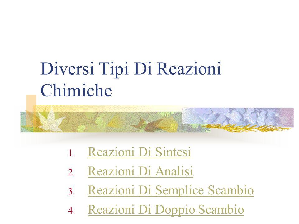 Diversi Tipi Di Reazioni Chimiche 1. Reazioni Di Sintesi Reazioni Di Sintesi 2. Reazioni Di Analisi Reazioni Di Analisi 3. Reazioni Di Semplice Scambi