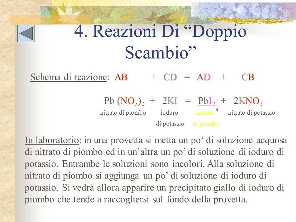 4. Reazioni Di Doppio Scambio Schema di reazione: AB AB + CD CD = AD AD + CBCBCBCB Pb (NO 3 ) 2 + 2KI = PbI 2 + 2KNO 3 nitrato di piombo ioduro nitrat