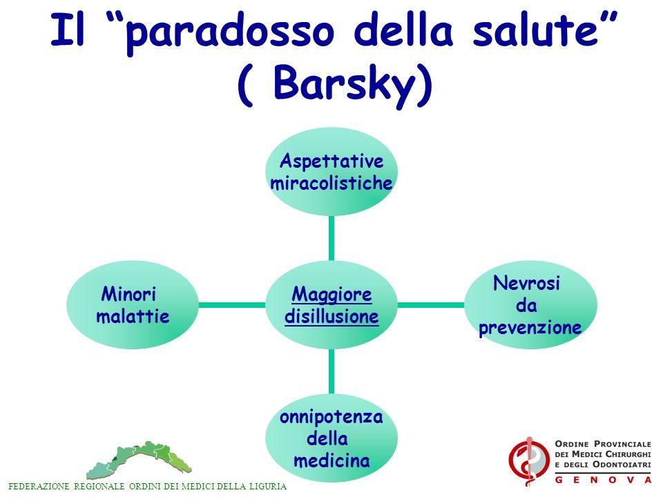 FEDERAZIONE REGIONALE ORDINI DEI MEDICI DELLA LIGURIA Il paradosso della salute ( Barsky)