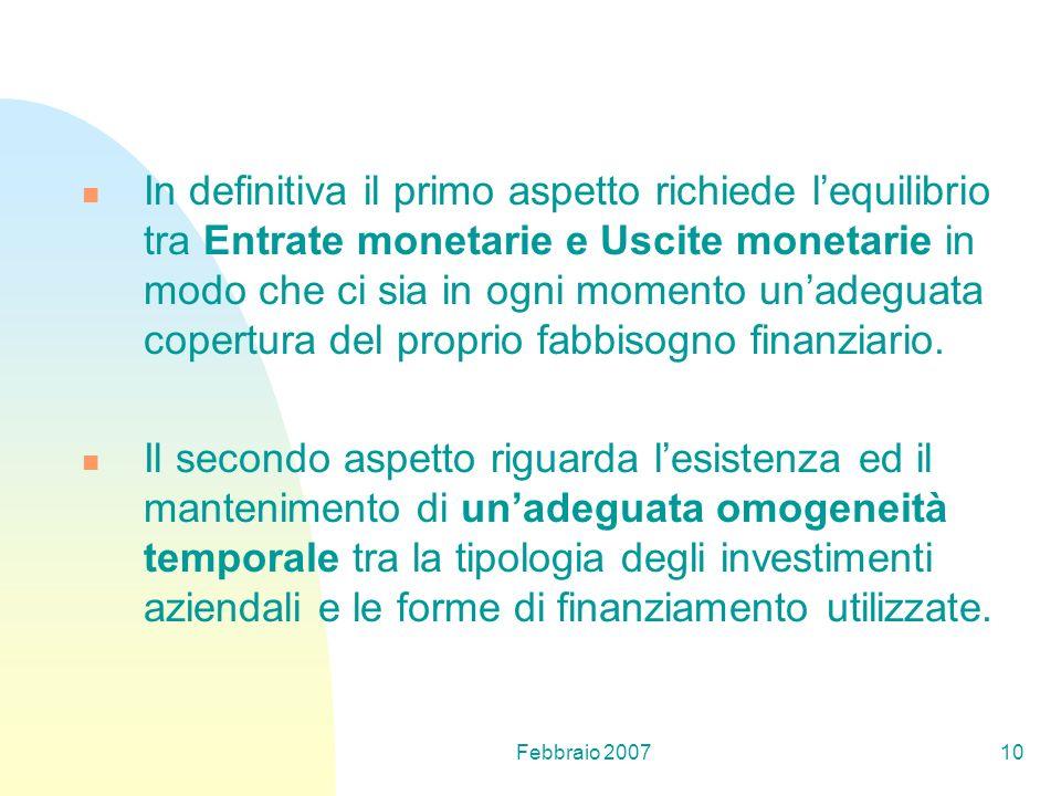 Febbraio 200710 In definitiva il primo aspetto richiede lequilibrio tra Entrate monetarie e Uscite monetarie in modo che ci sia in ogni momento unadeg