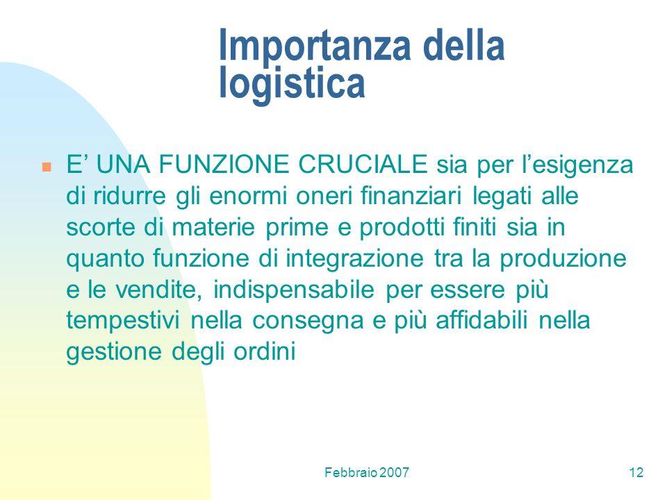 Febbraio 200712 Importanza della logistica E UNA FUNZIONE CRUCIALE sia per lesigenza di ridurre gli enormi oneri finanziari legati alle scorte di mate