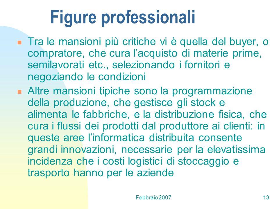 Febbraio 200713 Tra le mansioni più critiche vi è quella del buyer, o compratore, che cura lacquisto di materie prime, semilavorati etc., selezionando