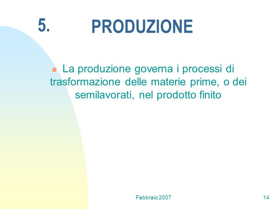 Febbraio 200714 PRODUZIONE La produzione governa i processi di trasformazione delle materie prime, o dei semilavorati, nel prodotto finito 5.