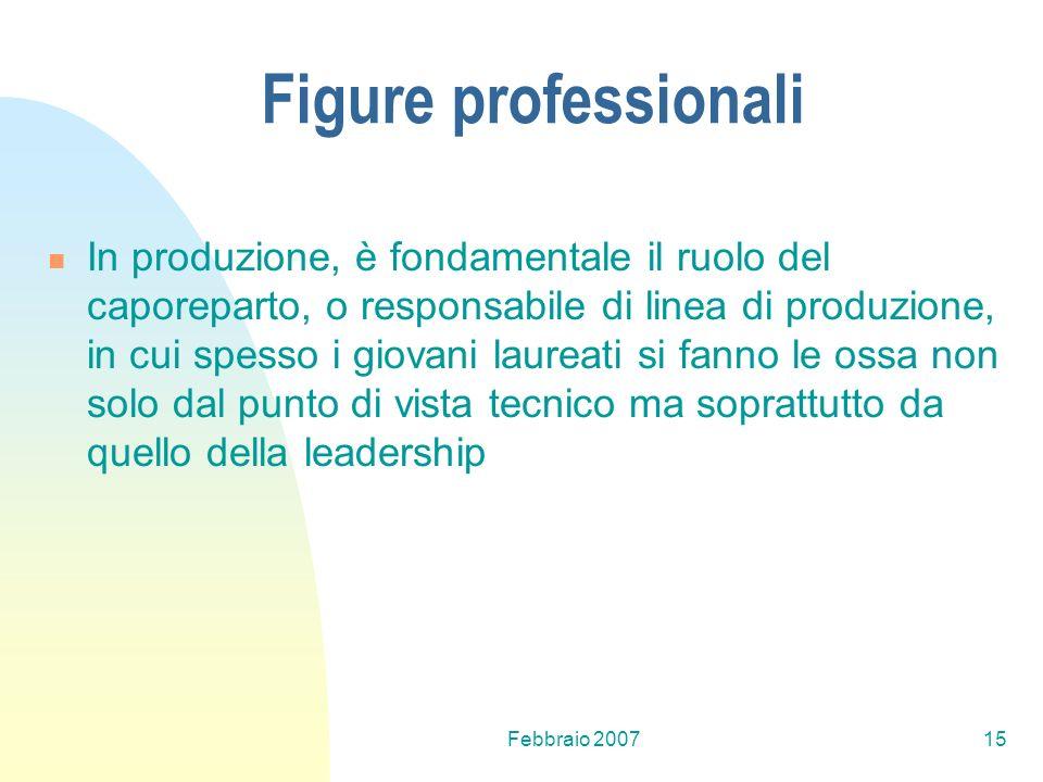 Febbraio 200715 Figure professionali In produzione, è fondamentale il ruolo del caporeparto, o responsabile di linea di produzione, in cui spesso i gi