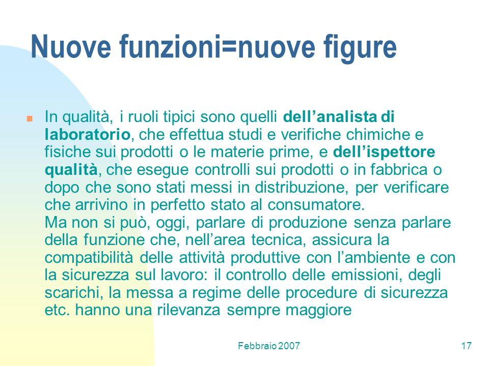 Febbraio 200717 Nuove funzioni=nuove figure In qualità, i ruoli tipici sono quelli dellanalista di laboratorio, che effettua studi e verifiche chimich