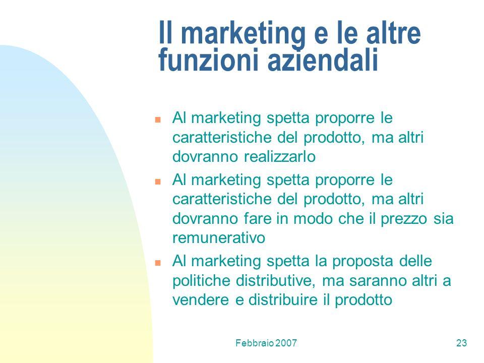 Febbraio 200723 Il marketing e le altre funzioni aziendali Al marketing spetta proporre le caratteristiche del prodotto, ma altri dovranno realizzarlo
