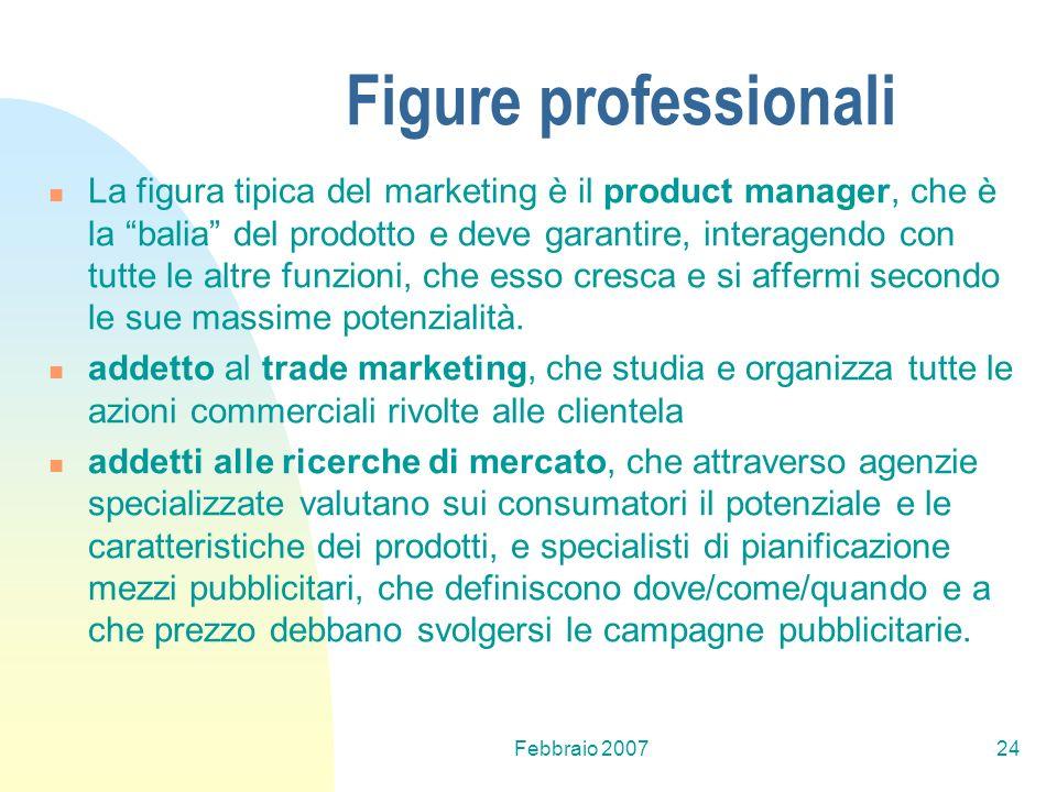 Febbraio 200724 Figure professionali La figura tipica del marketing è il product manager, che è la balia del prodotto e deve garantire, interagendo co