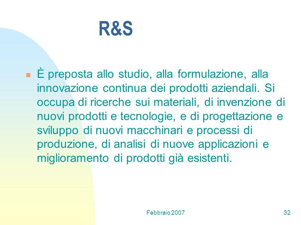 Febbraio 200732 R&S È preposta allo studio, alla formulazione, alla innovazione continua dei prodotti aziendali. Si occupa di ricerche sui materiali,