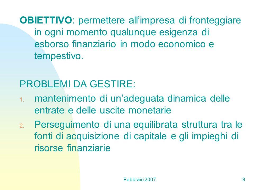 Febbraio 20079 OBIETTIVO: permettere allimpresa di fronteggiare in ogni momento qualunque esigenza di esborso finanziario in modo economico e tempesti