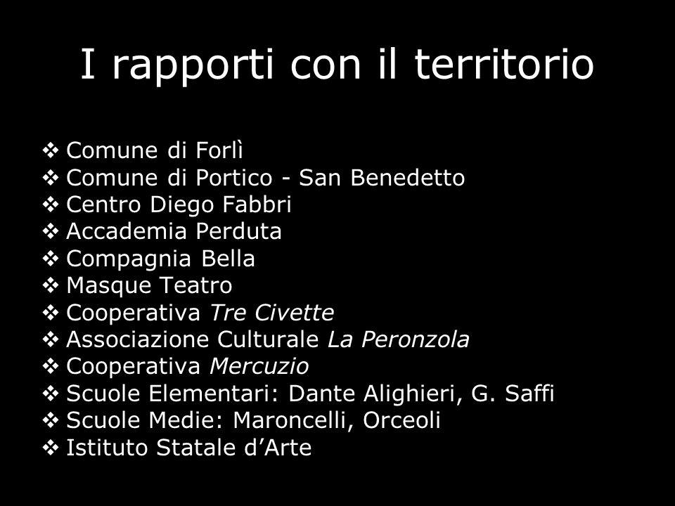 I rapporti con il territorio Comune di Forlì Comune di Portico - San Benedetto Centro Diego Fabbri Accademia Perduta Compagnia Bella Masque Teatro Coo