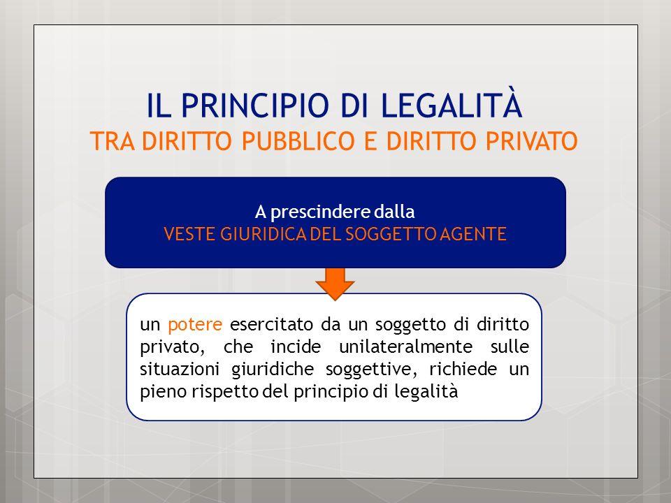 un potere esercitato da un soggetto di diritto privato, che incide unilateralmente sulle situazioni giuridiche soggettive, richiede un pieno rispetto del principio di legalità A prescindere dalla VESTE GIURIDICA DEL SOGGETTO AGENTE IL PRINCIPIO DI LEGALITÀ TRA DIRITTO PUBBLICO E DIRITTO PRIVATO