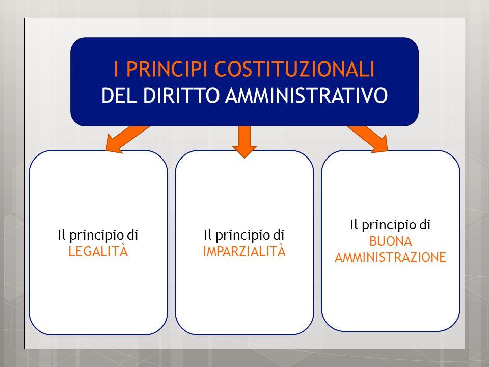 Il principio di LEGALITÀ Il principio di IMPARZIALITÀ Il principio di BUONA AMMINISTRAZIONE I PRINCIPI COSTITUZIONALI DEL DIRITTO AMMINISTRATIVO