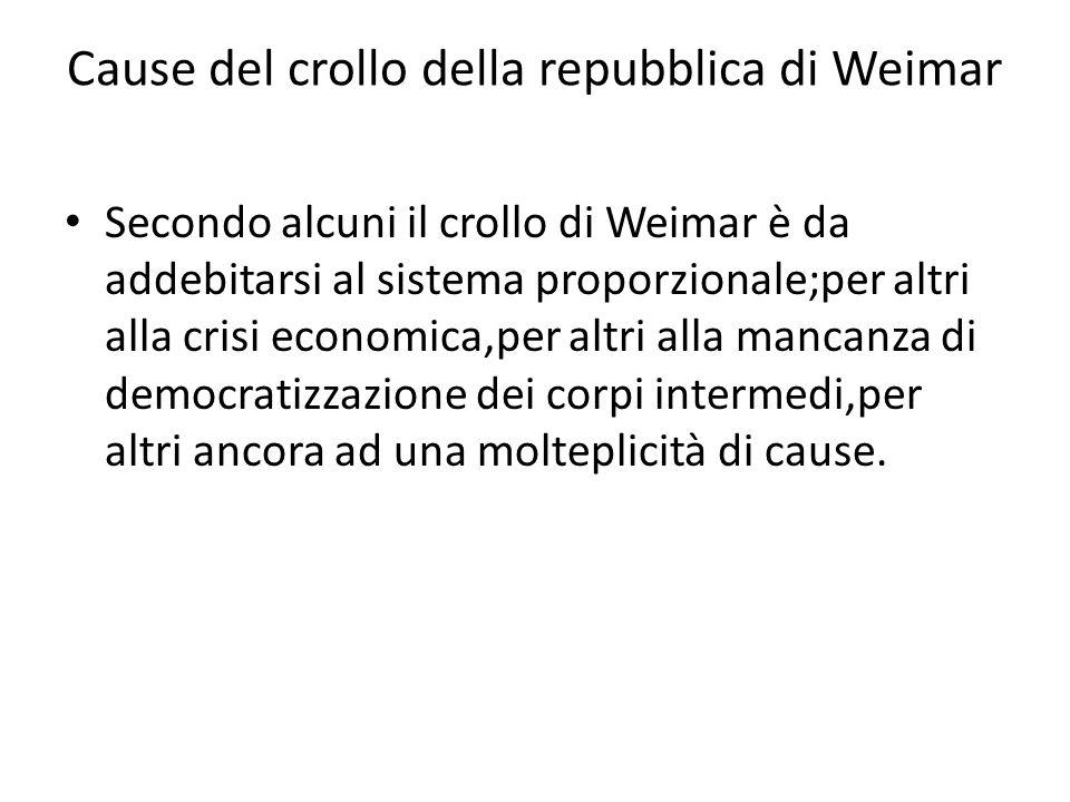 Cause del crollo della repubblica di Weimar Secondo alcuni il crollo di Weimar è da addebitarsi al sistema proporzionale;per altri alla crisi economica,per altri alla mancanza di democratizzazione dei corpi intermedi,per altri ancora ad una molteplicità di cause.