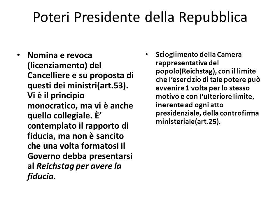 Poteri Presidente della Repubblica Nomina e revoca (licenziamento) del Cancelliere e su proposta di questi dei ministri(art.53).